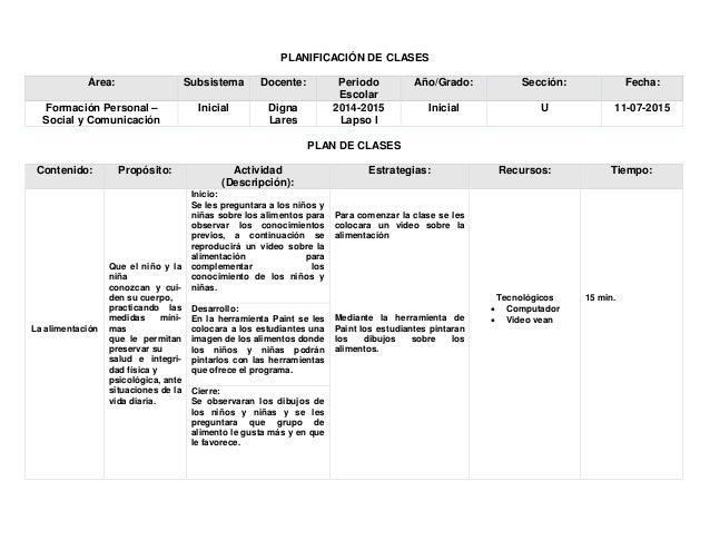PLANIFICACIÓN DE CLASES Área: Subsistema Docente: Periodo Escolar Año/Grado: Sección: Fecha: Formación Personal – Social y...