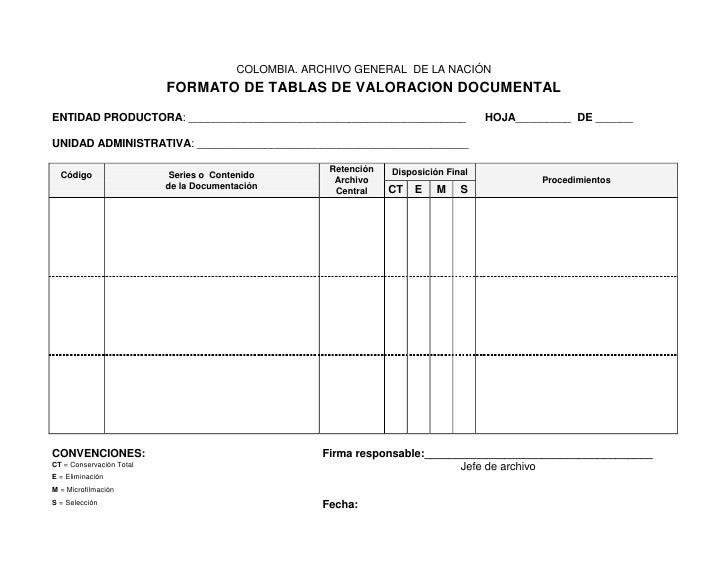 COLOMBIA. ARCHIVO GENERAL DE LA NACIÓN                          FORMATO DE TABLAS DE VALORACION DOCUMENTALENTIDAD PRODUCTO...