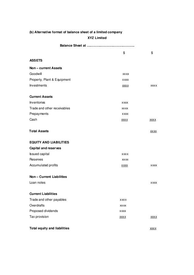 Format of all accounts for O Levels