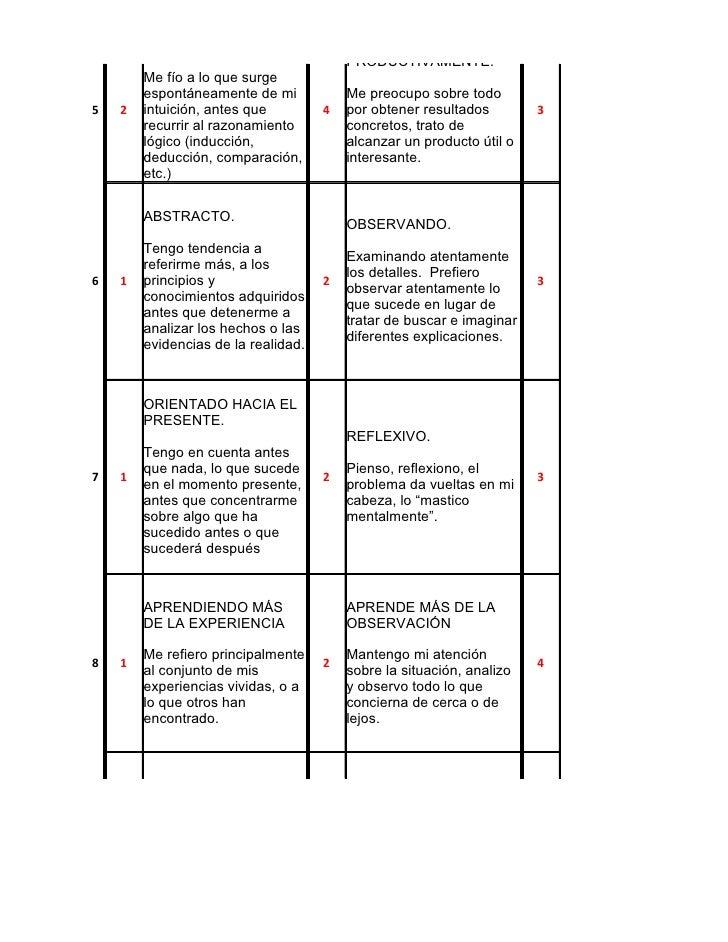 Formato identificacion estilos de aprendizaje (final) (2) mayra