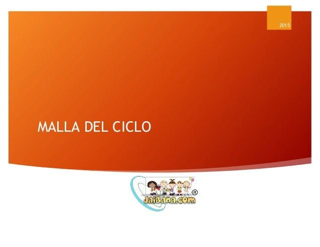 MALLA DEL CICLO 2015