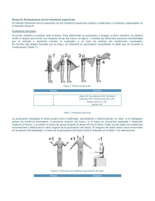 Grupo A: Puntuaciones de los miembros superiores.El método comienza con la evaluación de los miembros superiores (brazos, ...