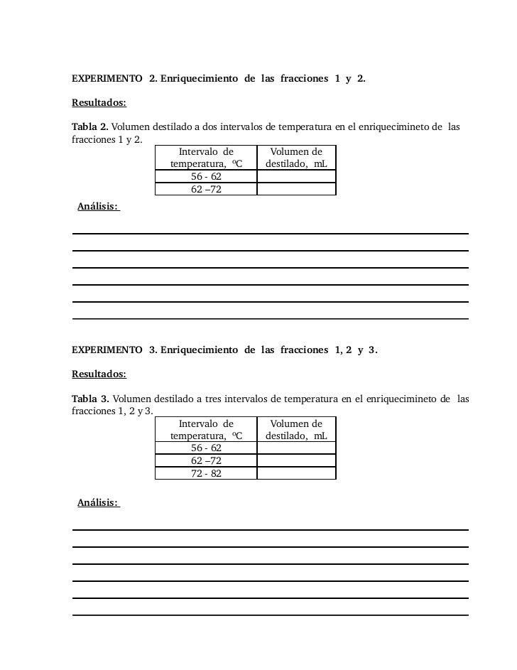 EXPERIMENTO2.Enriquecimientodelasfracciones1y2.  Resultados:  Tabla2.Volumendestiladoadosintervalosd...