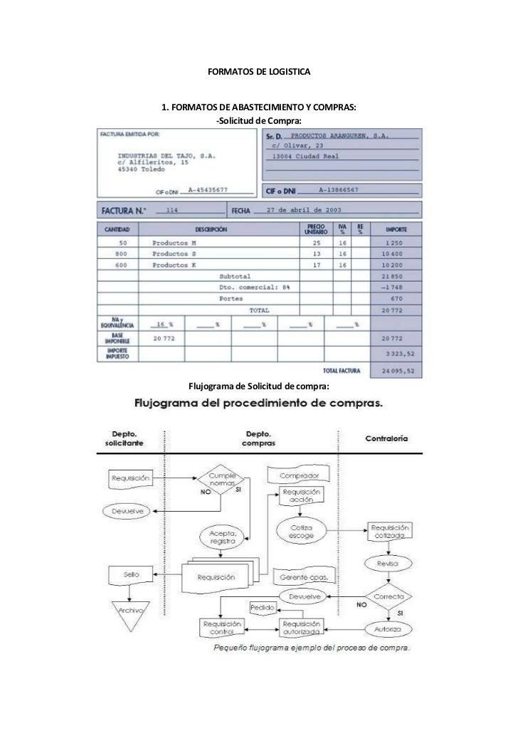 FORMATOS DE LOGISTICA<br />1. FORMATOS DE ABASTECIMIENTO Y COMPRAS:-Solicitud de Compra:Flujograma de Solicitud de compra:...