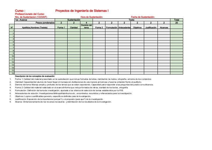 Curso :                                     Proyectos de Ingeniería de Sistemas I       Profesor/Jurado del Curso:       N...