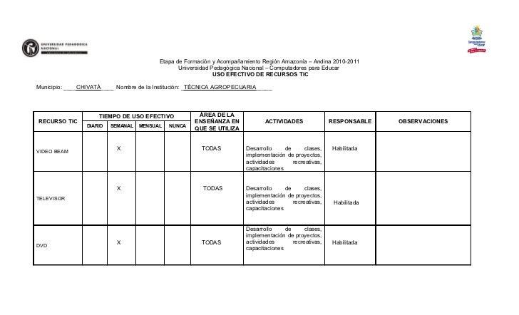 Etapa de Formación y Acompañamiento Región Amazonía – Andina 2010-2011                                                Univ...