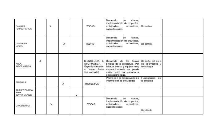 Formato uso efectivo gestión 2011 Slide 2