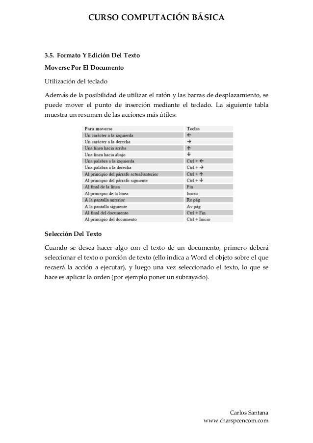Formato y edición del texto parrafo