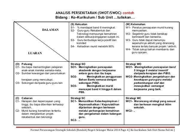 Format Perancangan Strategik Sk Sub Unit Ko Kurikulum 2014 2016 Skpa3