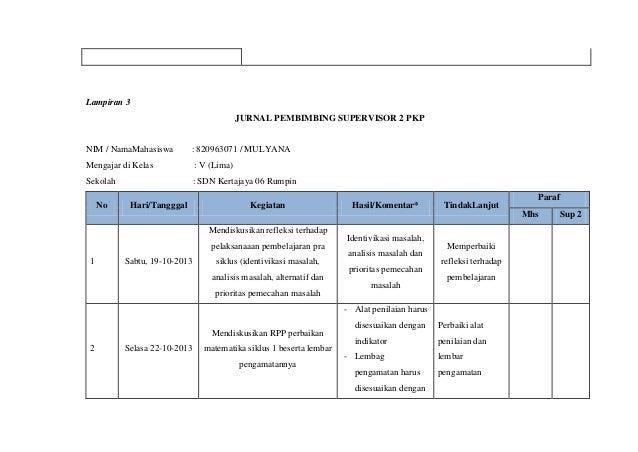 Format perencanaan perbaikan pembelajaran