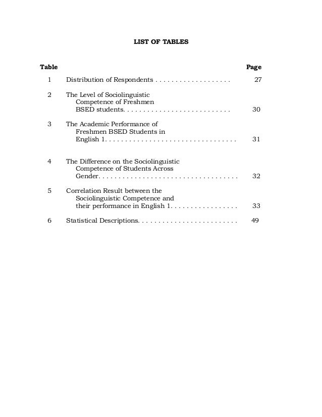 format-thesis-14-638 Table Of Contents Example Apa Format on table of content style, table of contents in apa format, table of contents apa generator, table in apa format sample, correlation table apa format example, table of contents apa 6th edition,