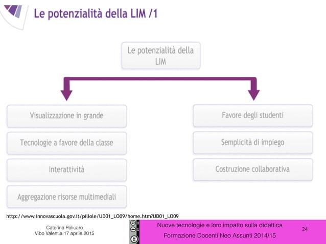 24 Nuove tecnologie e loro impatto sulla didattica Formazione Docenti Neo Assunti 2014/15 Caterina Policaro Vibo Valentia ...