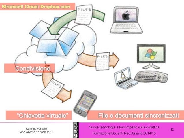 42 Nuove tecnologie e loro impatto sulla didattica Formazione Docenti Neo Assunti 2014/15 Caterina Policaro Vibo Valentia ...