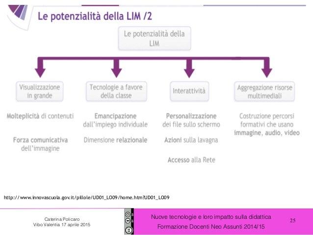 25 Nuove tecnologie e loro impatto sulla didattica Formazione Docenti Neo Assunti 2014/15 Caterina Policaro Vibo Valentia ...