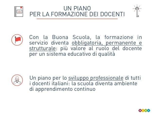 UN PIANO PER LA FORMAZIONE DEI DOCENTI Con la Buona Scuola, la formazione in servizio diventa obbligatoria, permanente e s...