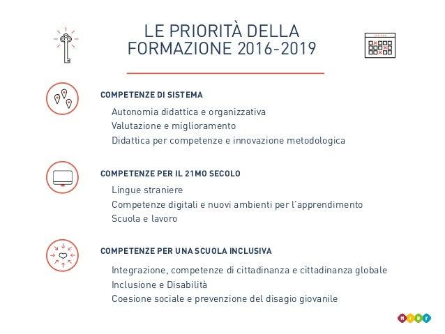 LE PRIORITÀ DELLA FORMAZIONE 2016-2019 COMPETENZE DI SISTEMA Autonomia didattica e organizzativa Valutazione e miglioramen...