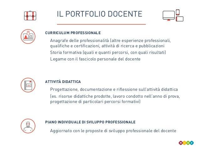 IL PORTFOLIO DOCENTE CURRICULUM PROFESSIONALE Anagrafe delle professionalità (altre esperienze professionali, qualifiche e...