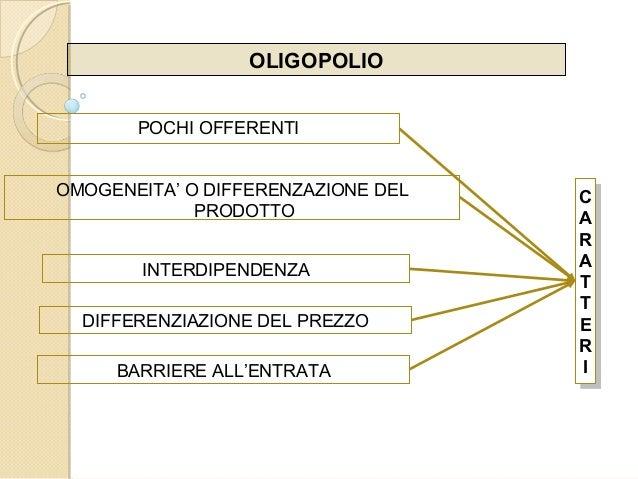 OLIGOPOLIO POCHI OFFERENTI DIFFERENZIAZIONE DEL PREZZO OMOGENEITA' O DIFFERENZAZIONE DEL PRODOTTO INTERDIPENDENZA C A R A ...