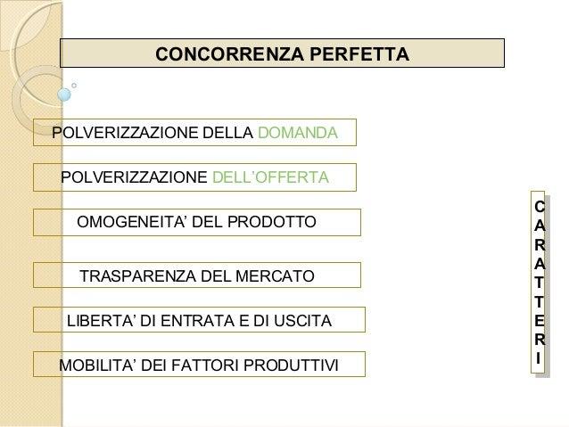CONCORRENZA PERFETTA POLVERIZZAZIONE DELL'OFFERTA POLVERIZZAZIONE DELLA DOMANDA LIBERTA' DI ENTRATA E DI USCITA OMOGENEITA...
