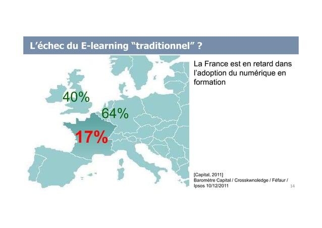 """L'échec du E-learning """"traditionnel"""" ? 17% 40% 64% [Capital, 2011] Baromètre Capital / Crosskwnoledge / Féfaur / Ipsos 10/..."""