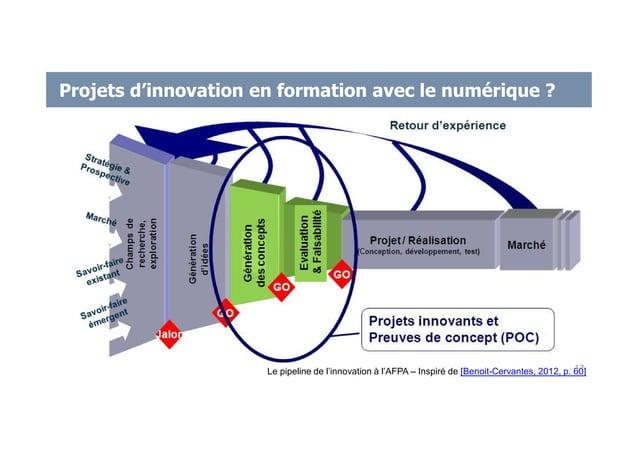 Projets d'innovation en formation avec le numérique ? Le pipeline de l'innovation à l'AFPA – Inspiré de [Benoit-Cervantes,...
