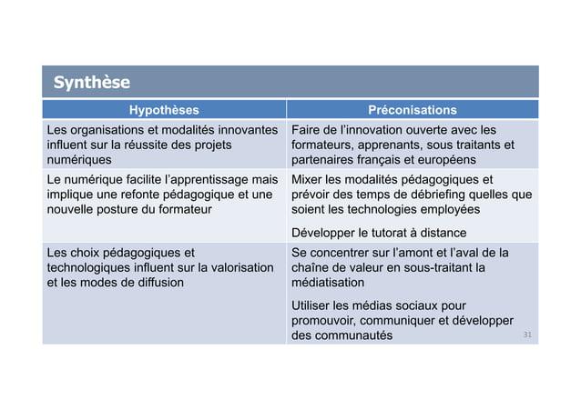 Synthèse Hypothèses Préconisations Les organisations et modalités innovantes influent sur la réussite des projets numériqu...