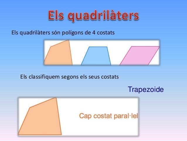 Els paral·lelograms s'agrupen en: