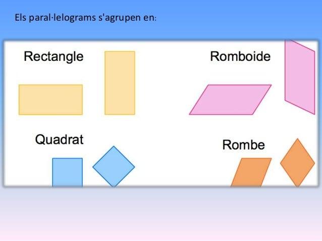 El quadrat té quatre costats iguals i els seus angles són rectes. El rombe té els seus quatre costats d'igual longitud i c...