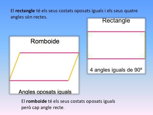 Una figura és simètrica si es pot plegar per una línia de manera que els seus dos costats coincideixin. La recta per la qu...