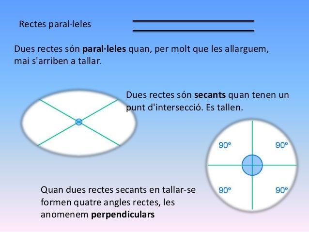 Formes geomètriques Slide 2