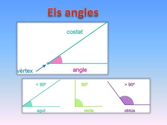 Formes geomètriques Slide 3