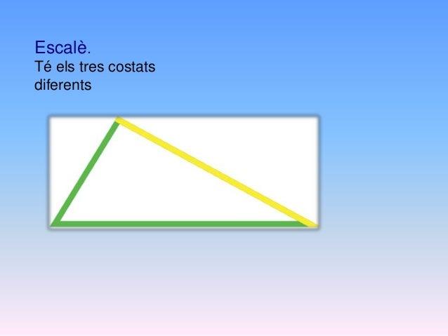 Segons els seus angles els podem classificar en: Acutangle. Té els tres angles són aguts