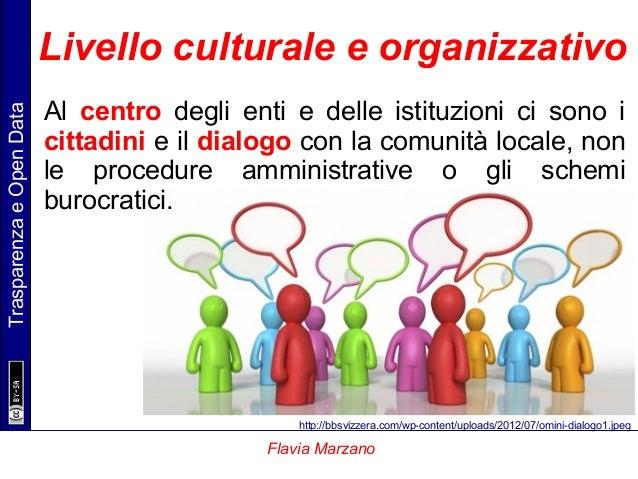 TrasparenzaeOpenData Flavia Marzano Livello culturale e organizzativo Al centro degli enti e delle istituzioni ci sono i c...