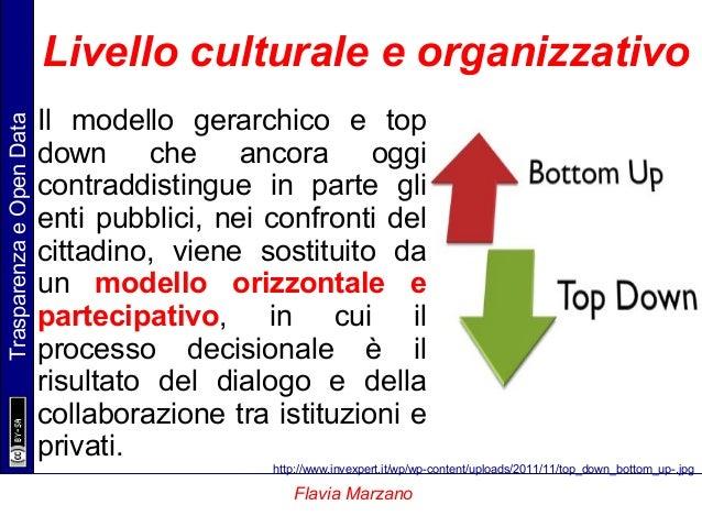TrasparenzaeOpenData Flavia Marzano Livello culturale e organizzativo Il modello gerarchico e top down che ancora oggi con...