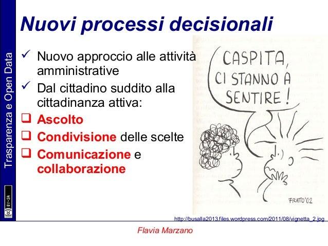 TrasparenzaeOpenData Flavia Marzano Nuovi processi decisionali  Nuovo approccio alle attività amministrative  Dal cittad...