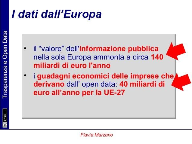 """TrasparenzaeOpenData Flavia Marzano I dati dall'Europa • il """"valore"""" dell'informazione pubblica nella sola Europa ammonta ..."""