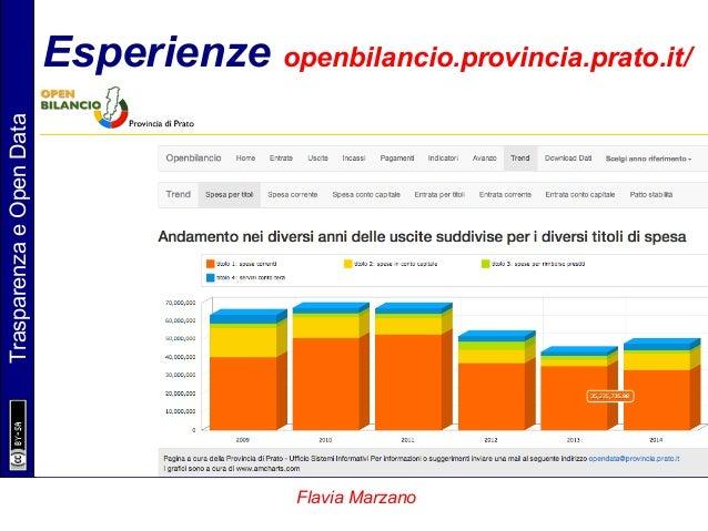 TrasparenzaeOpenData Flavia Marzano Esperienze openbilancio.provincia.prato.it/