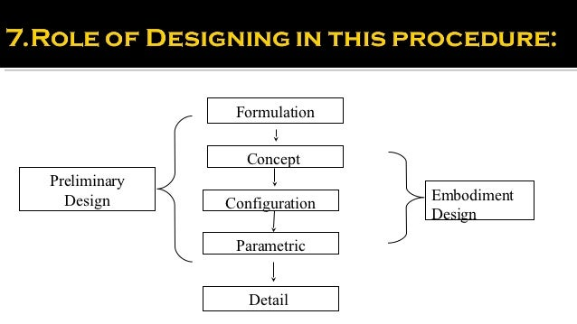 Form Follows Function on Theatre Production Diagram
