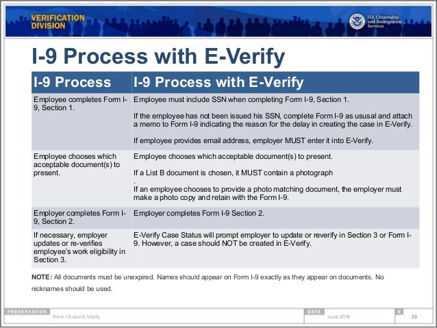 Form i 12 compliance & e-verify webinar