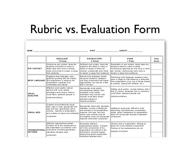 Evaluating The Evaluation Form An Analysis Of The Standard Speech Ru