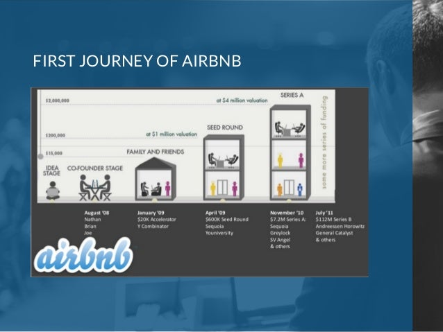 FIRST JOURNEY OF AIRBNB