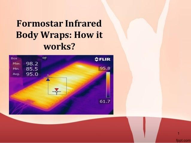 Formostar Infrared Body Wraps How It Works
