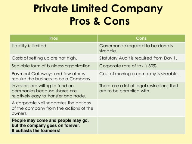 Sole Trader vs Limited Company - What is the best option? | Company Formation MadeSimple