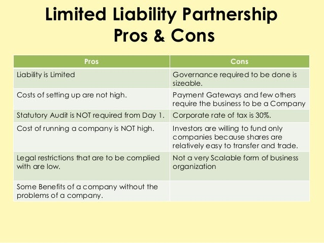 Firm? LLP? or Private Limited Company? Choose the right one!