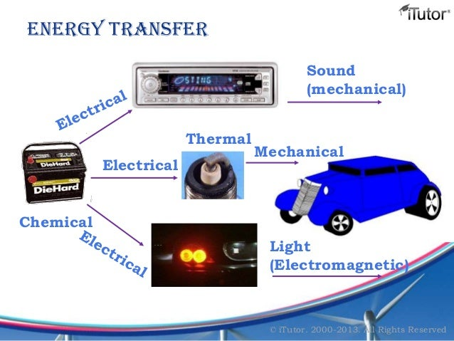 energy conversion energy transfer assignment Waste to energy conversion online course  assignment 0 article 0  el-halwagi, mm, biogas technology- transfer and diffusion,.