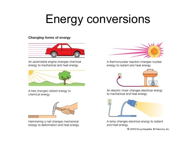 forms-of-energy-27-638 Chemical To Mechanical Energy Transformation Examples on using fossil fuels, roller coaster, natural gas, kinetic potential, sixth grade science, convergence or,