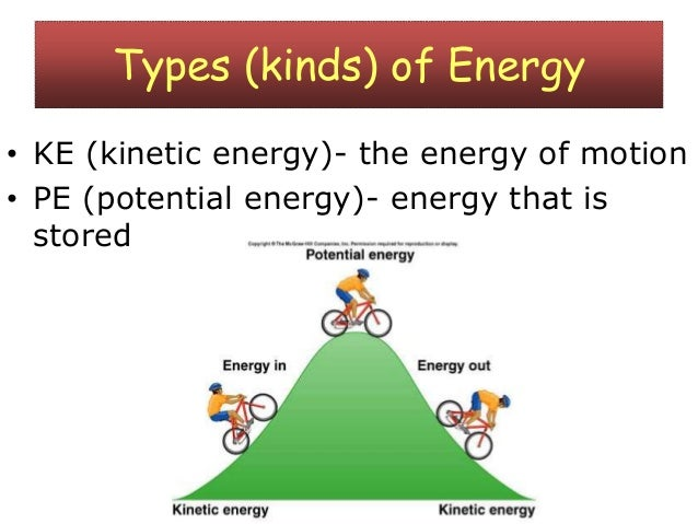 Forms of energy overview powerpoint