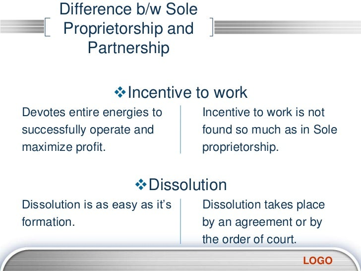 conclusion for sole proprietorship There are six different types of business entities: sole proprietorship, general  partnership, limited partnership (lp), limited liability company.