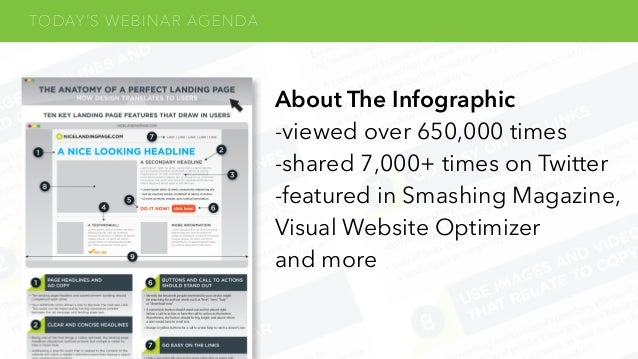 The Anatomy of a Perfect Landing Page Webinar