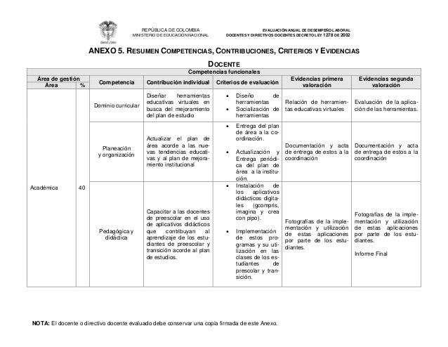 REPÚBLICA DE COLOMBIA MINISTERIO DE EDUCACIÓN NACIONAL EVALUACIÓN ANUAL DE DESEMPEÑO LABORAL DOCENTES Y DIRECTIVOS DOCENTE...